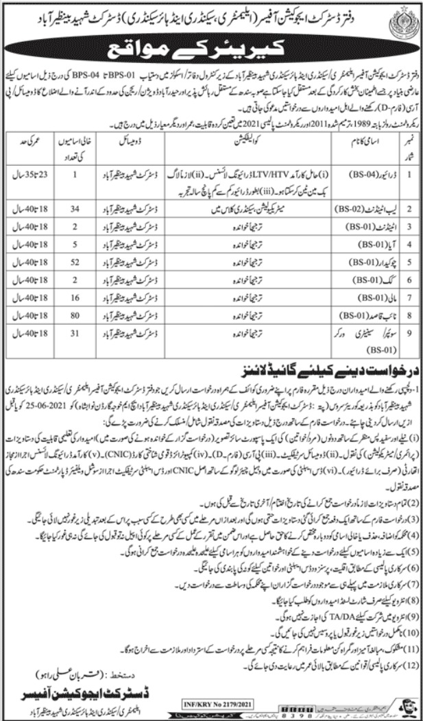 District Education Officer Jobs 2021