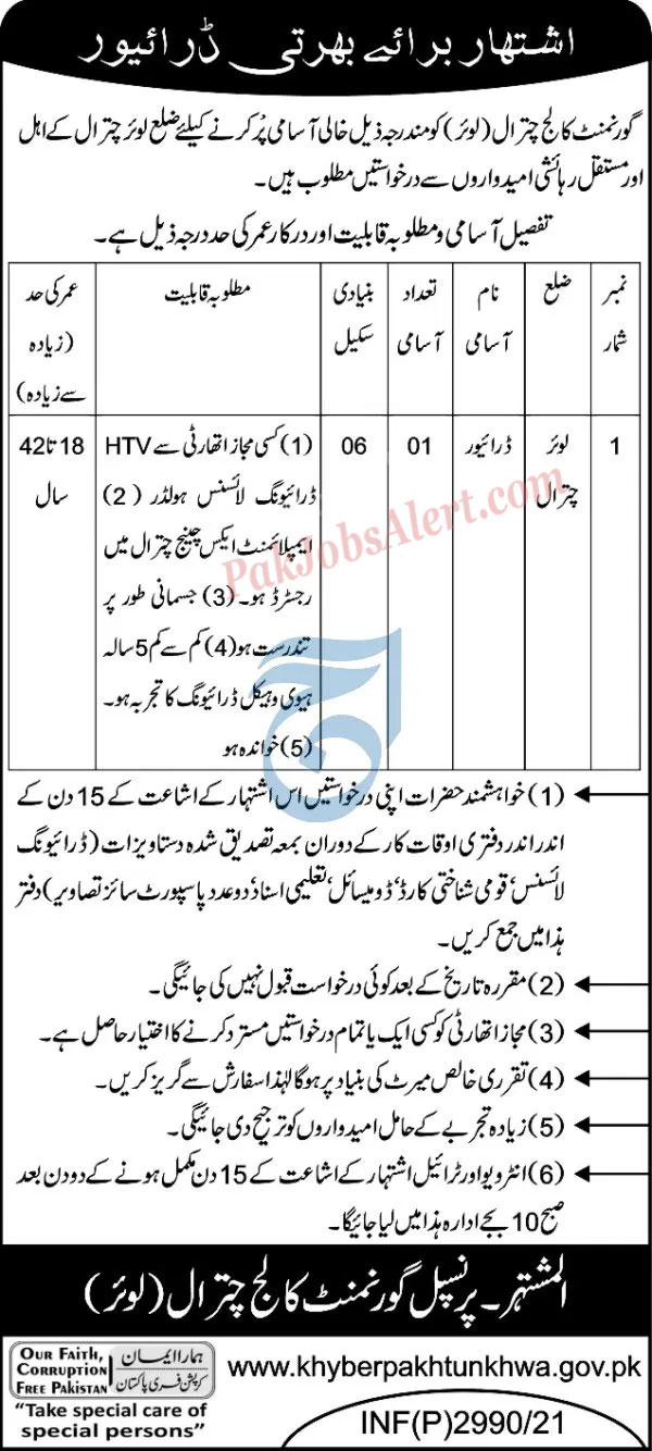 Government College Lower Chitral Jobs 2021