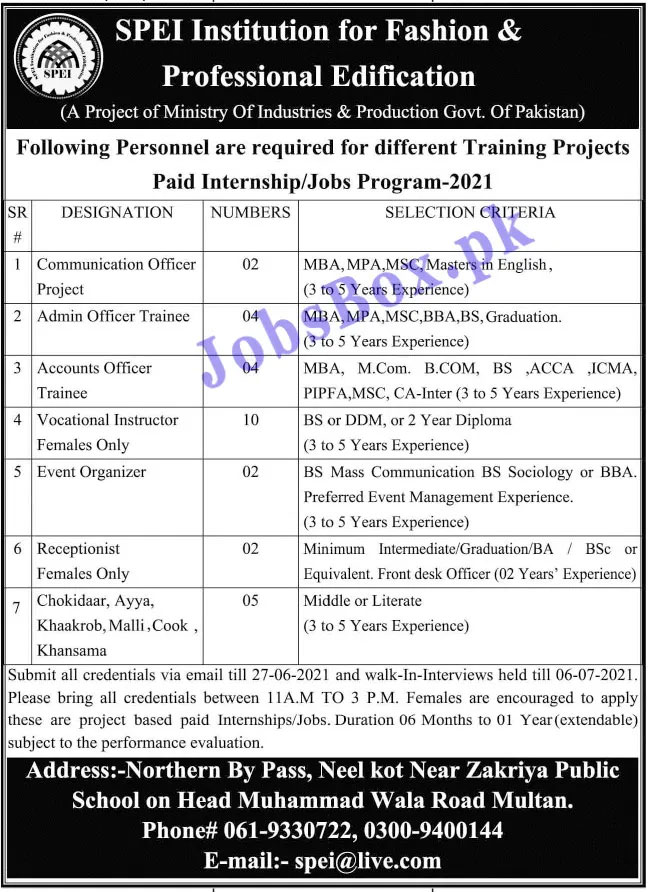 Ministry of Industries & Production Pakistan Jobs 2021