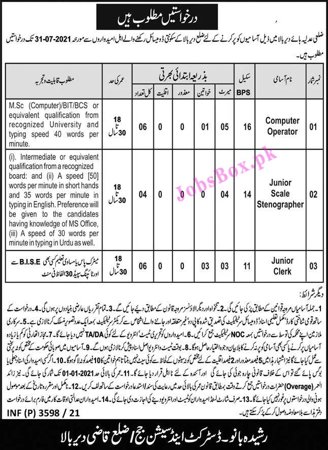 District and Session Courts Dir Upper Jobs 2021