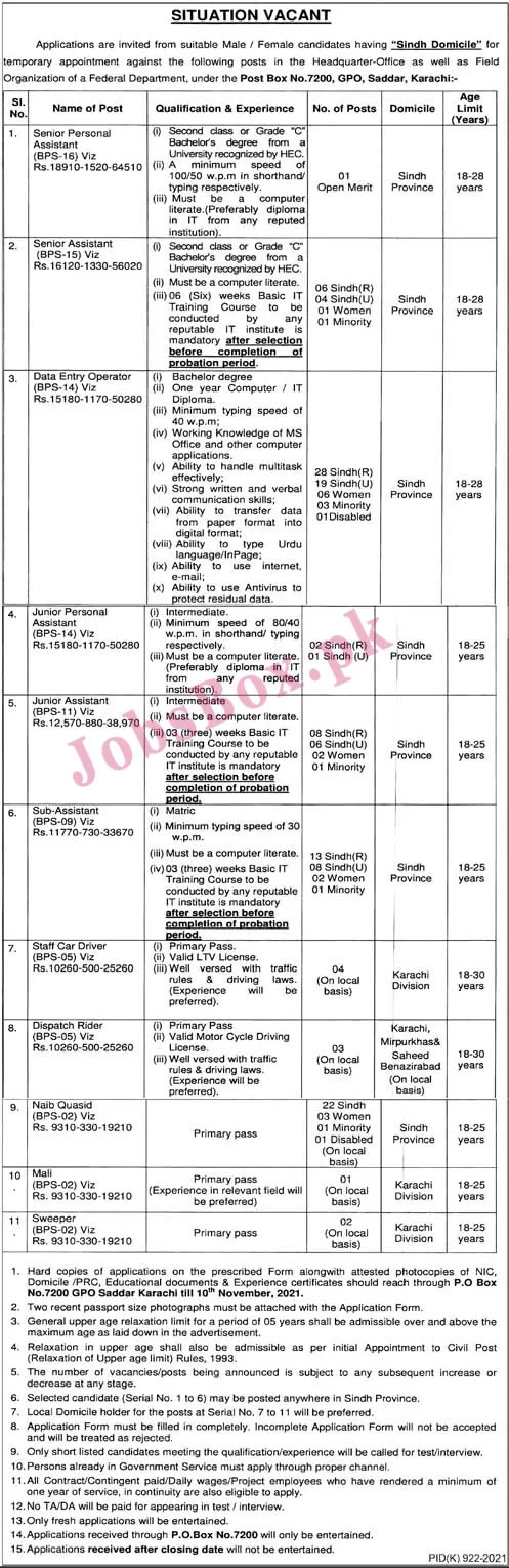 Federal Government Department Jobs 2021